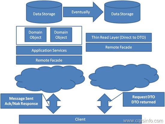 Three common ASP NET MVC URL routing issues